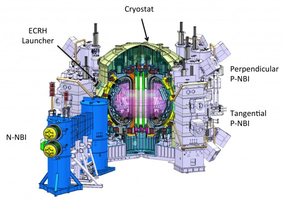 JT-60SA, energia nucleare, fusione nucleare