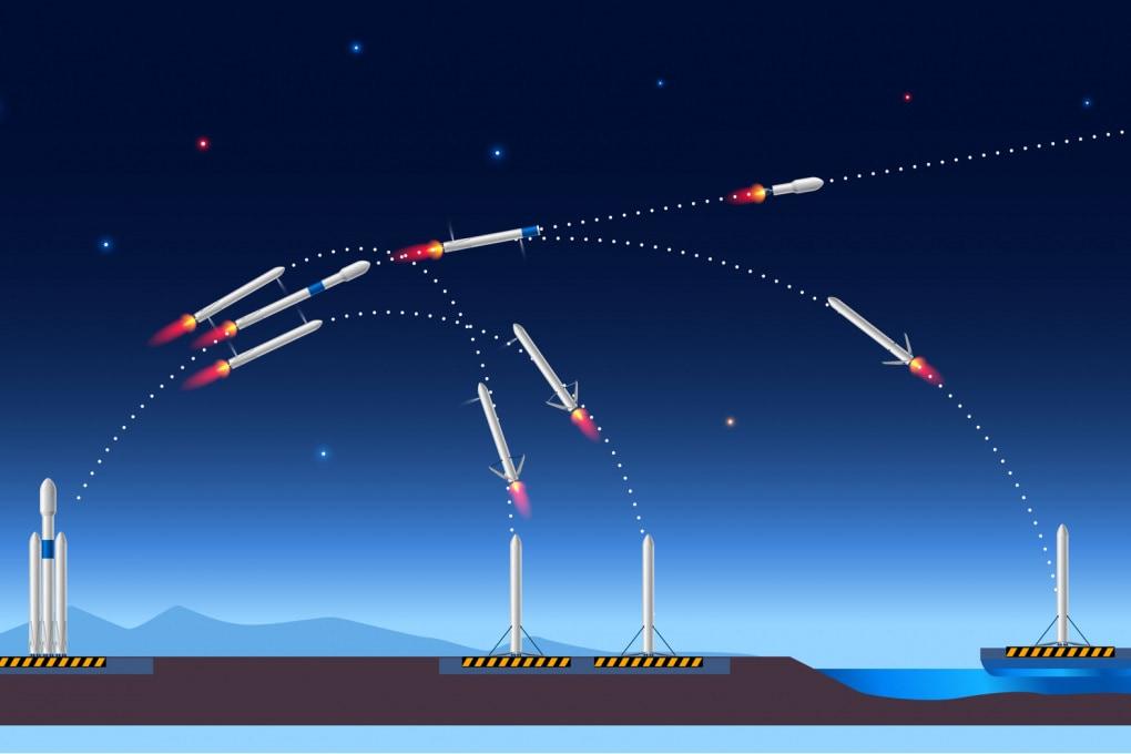 Il Falcon Heavy di nuovo in volo, ma un booster è esploso