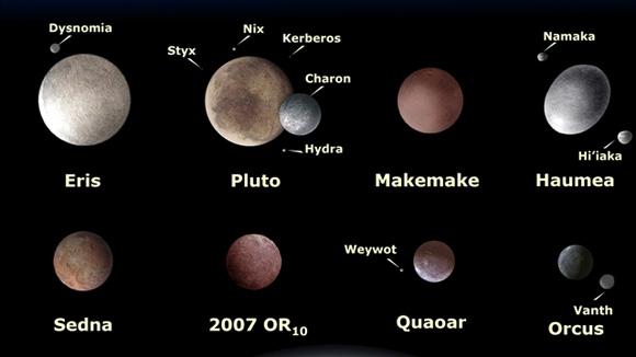 I corpi planetari di maggiori dimensioni appartenenti alla Fascia di Kuiper. (NASA)